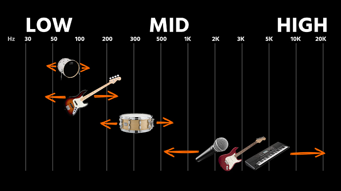 frequency-spectrum-beginner-guide