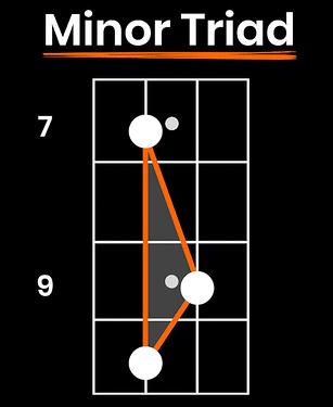 bass-shapes-minor-triad