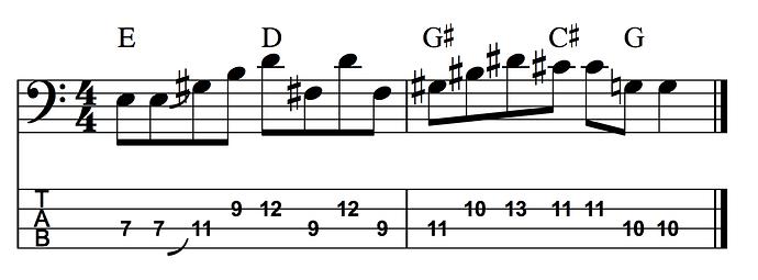 bananas-and-dates-bass-fill
