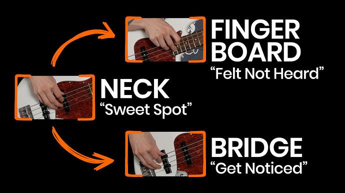 bass-tone-plucking-cheatsheet