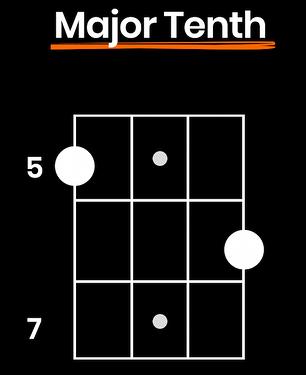 bass-chords-major-tenth