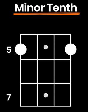 bass-chords-minor-tenth