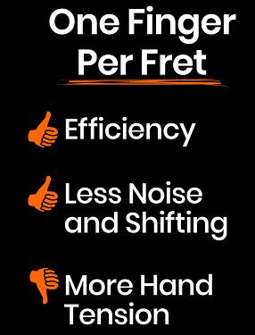 one-finger-per-fret-bass-fretting-technique