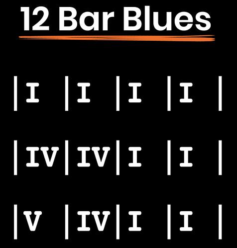12-bar-blues-basics