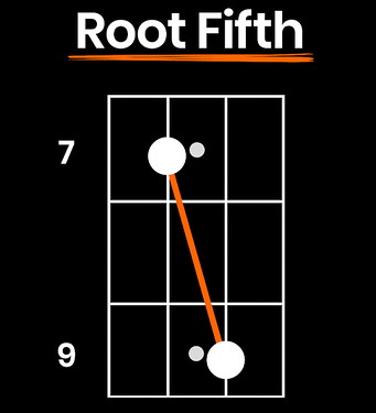 bass-shapes-root-fifth