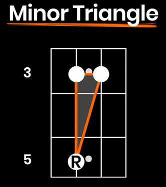bass-fills-minor-chord-shape