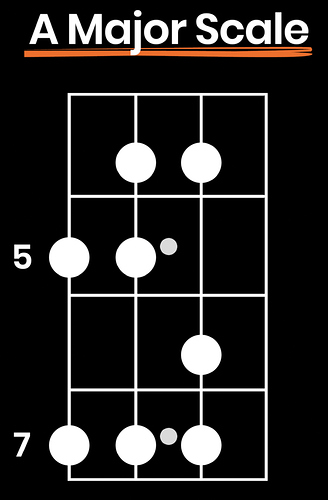 bass-scales-a-major-scale