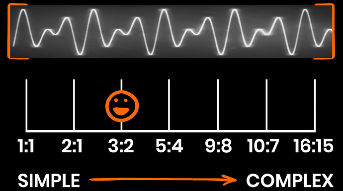 bass-lines-frequency-ratios