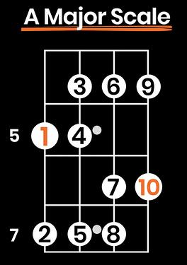 bass-chords-how-tenths-work