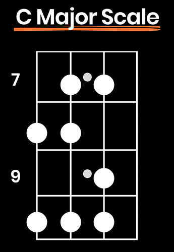 bass-scales-c-major-scale