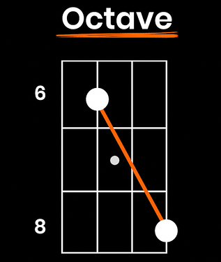 bass-shapes-octave
