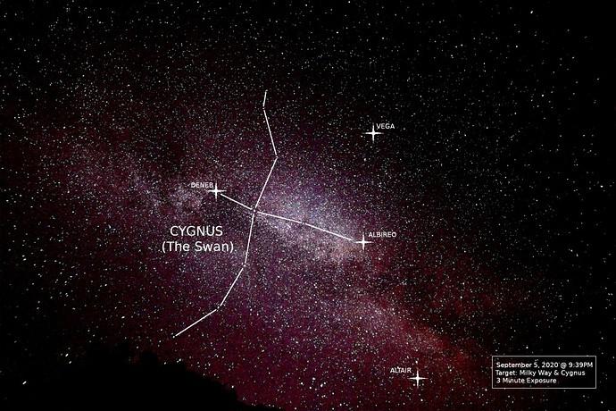MW and Cygnus 1024