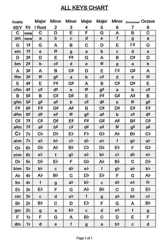 All Keys July 24 2021 BB